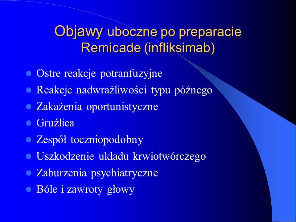 Objawy uboczne po preparacie Remicade (infliksimab)
