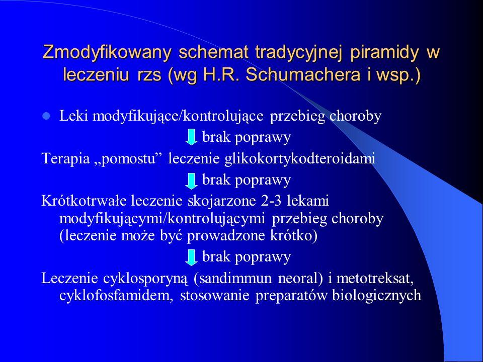 Zmodyfikowany schemat tradycyjnej piramidy w leczeniu rzs (wg H. R