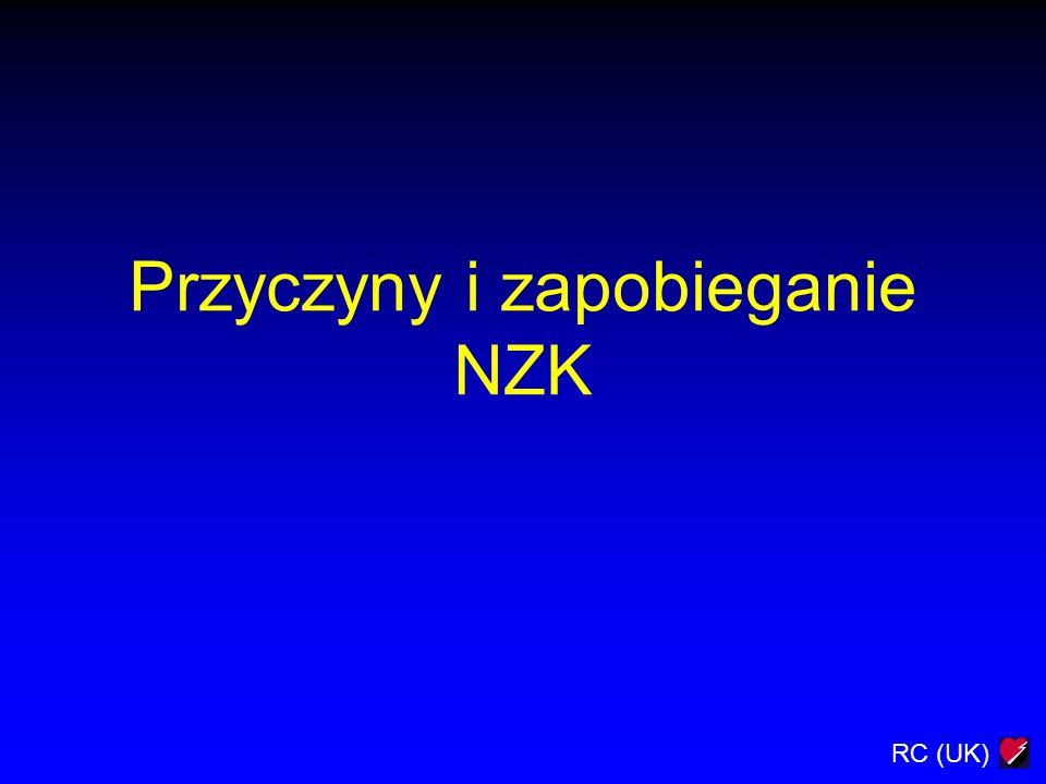Przyczyny i zapobieganie NZK