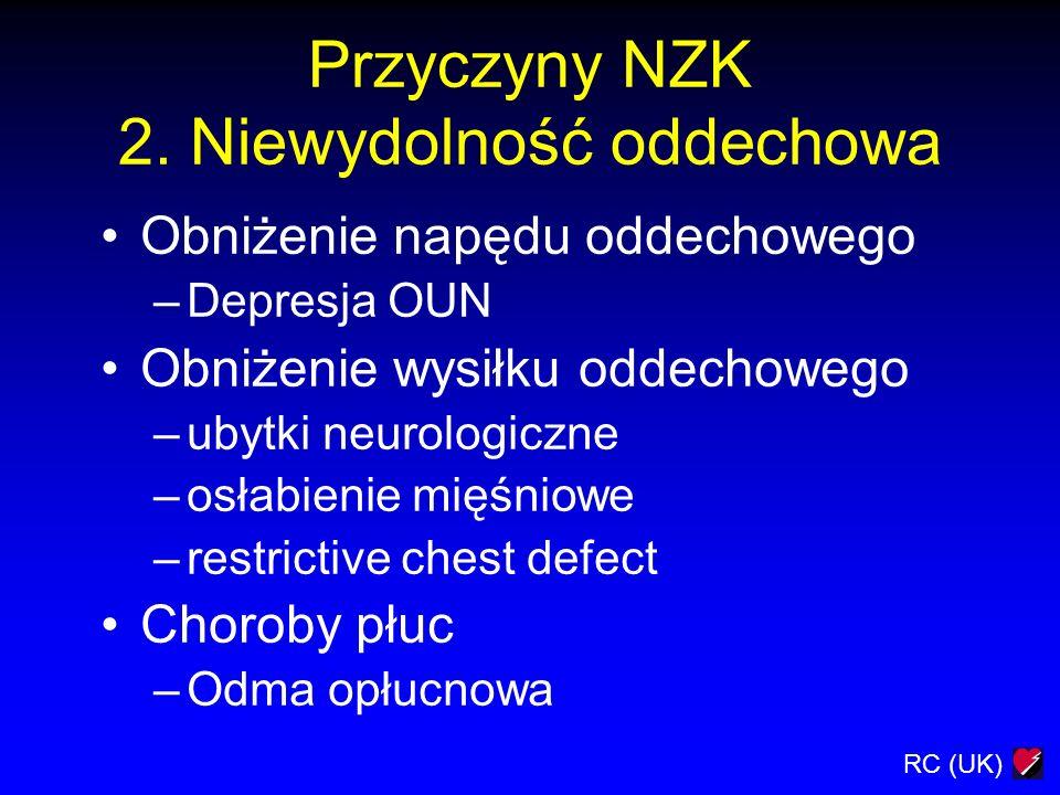 Przyczyny NZK 2. Niewydolność oddechowa