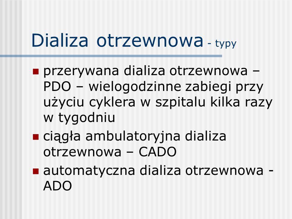 Dializa otrzewnowa - typy