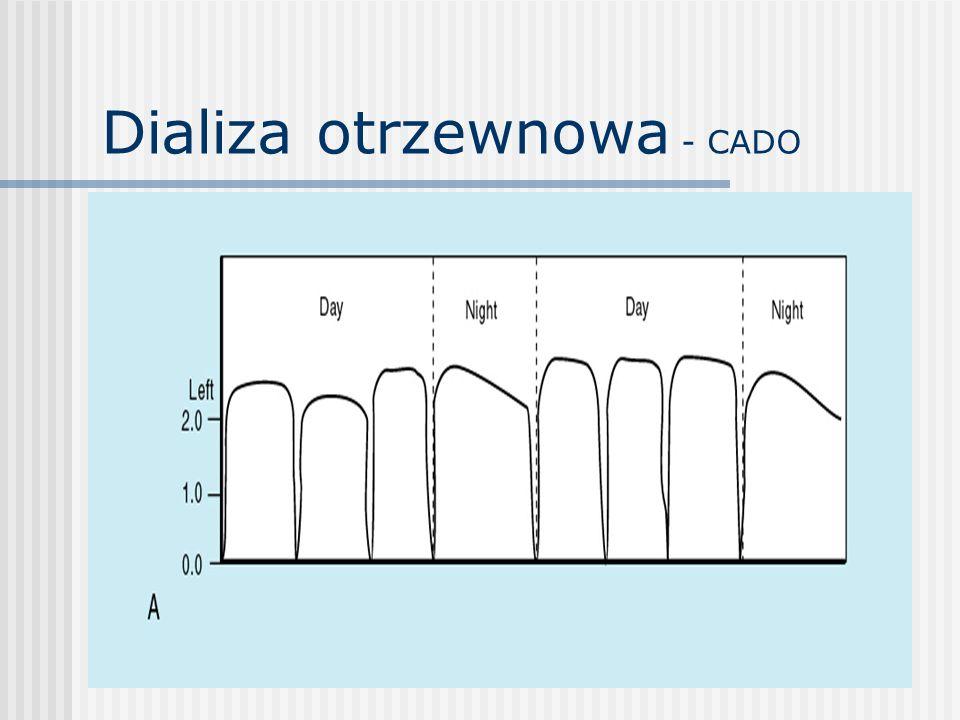 Dializa otrzewnowa - CADO