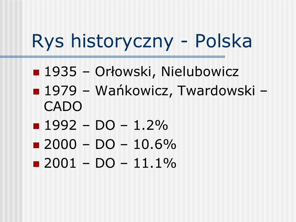 Rys historyczny - Polska