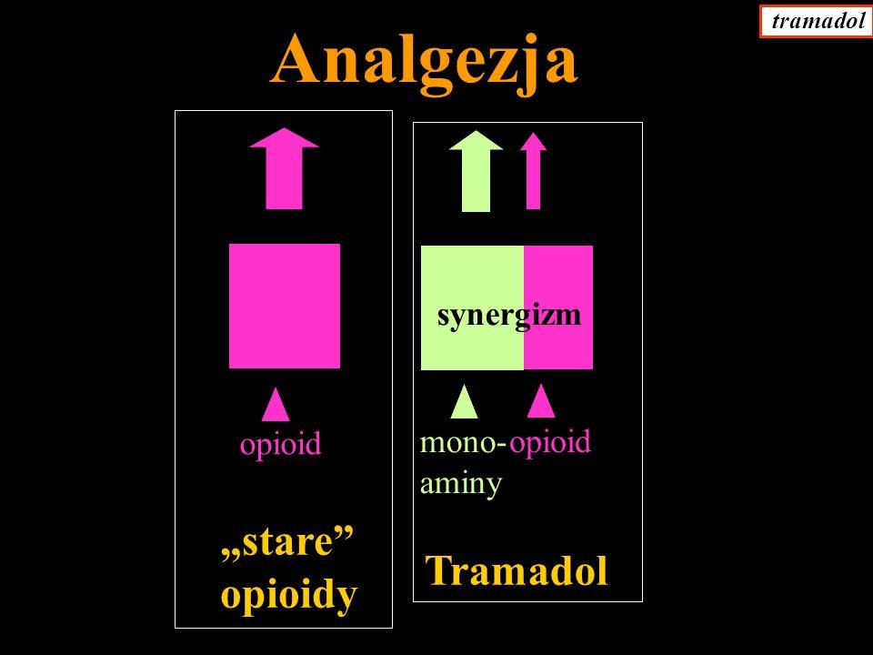 "Analgezja ""stare opioidy Tramadol synergizm opioid mono- aminy opioid"