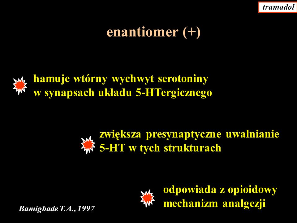 enantiomer (+) hamuje wtórny wychwyt serotoniny