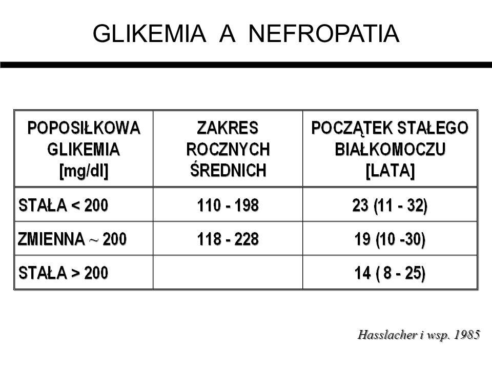 GLIKEMIA A NEFROPATIA Hasslacher i wsp. 1985