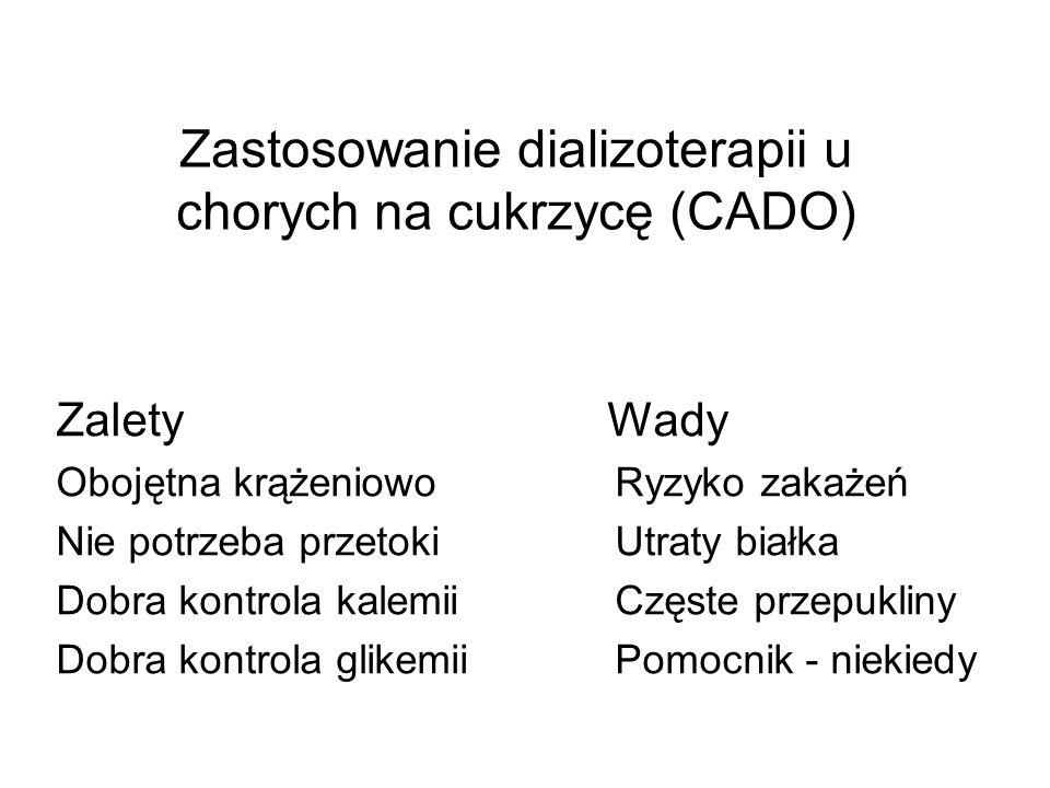 Zastosowanie dializoterapii u chorych na cukrzycę (CADO)