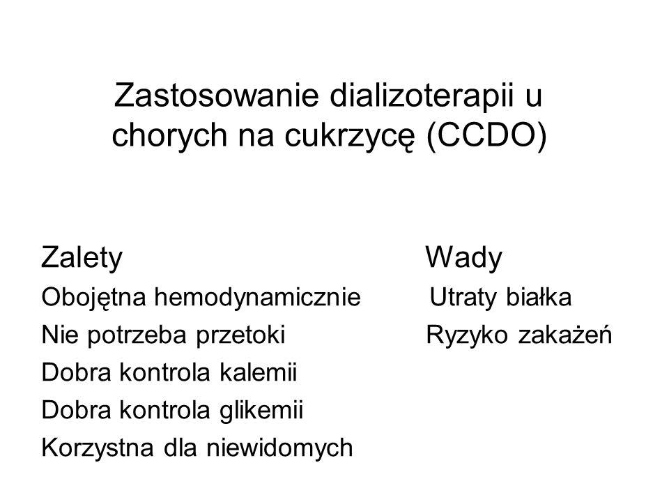 Zastosowanie dializoterapii u chorych na cukrzycę (CCDO)