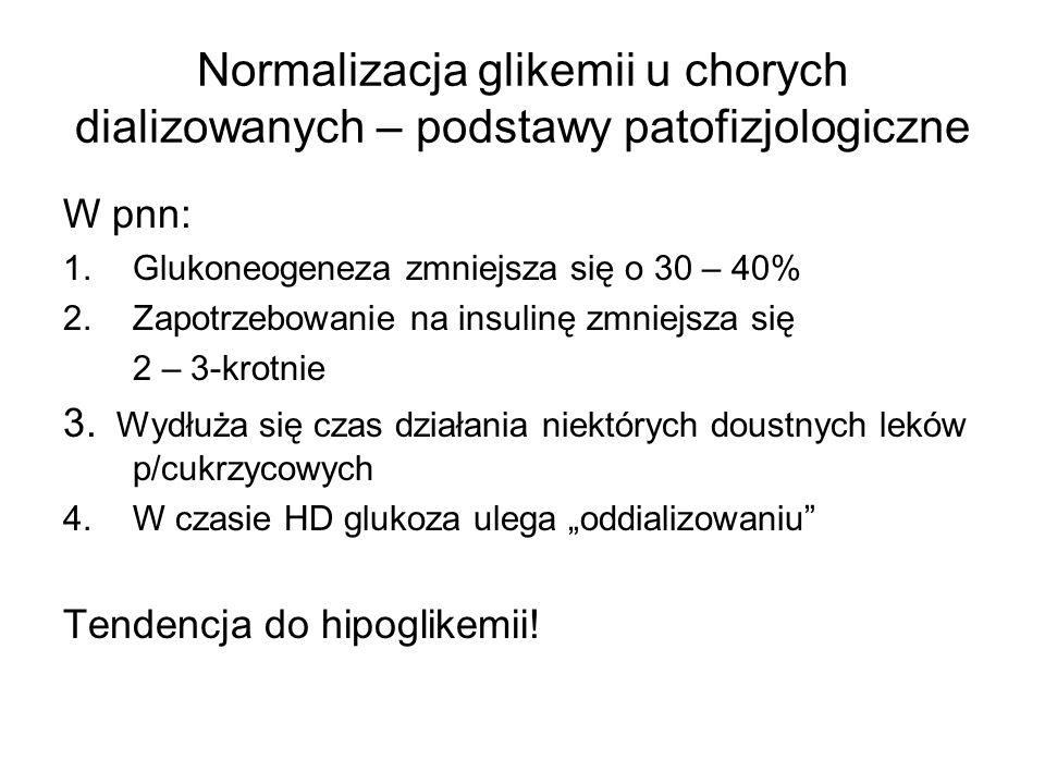 Normalizacja glikemii u chorych dializowanych – podstawy patofizjologiczne