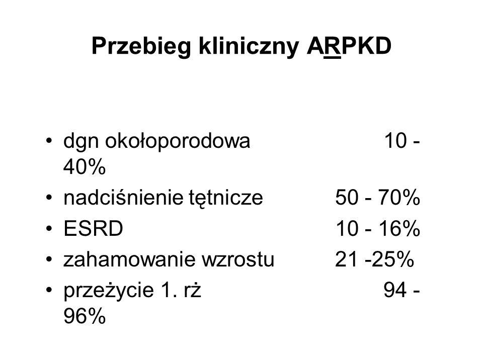 Przebieg kliniczny ARPKD