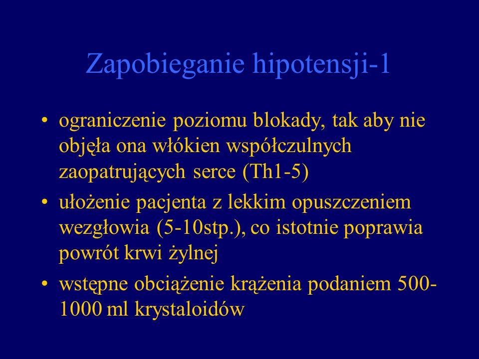 Zapobieganie hipotensji-1