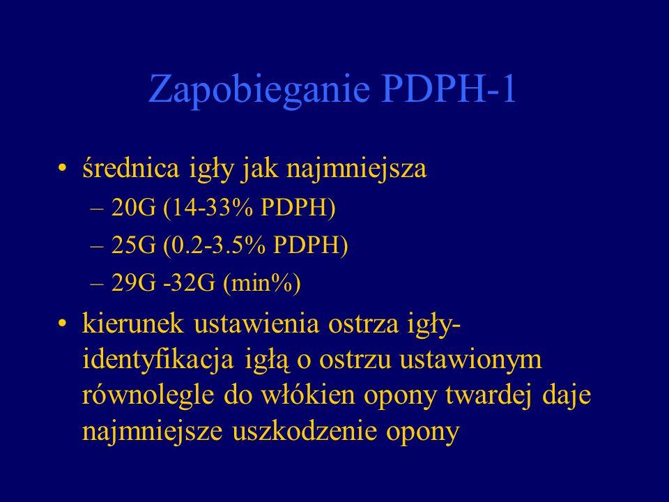 Zapobieganie PDPH-1 średnica igły jak najmniejsza