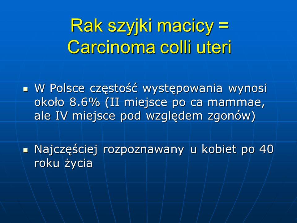 Rak szyjki macicy = Carcinoma colli uteri