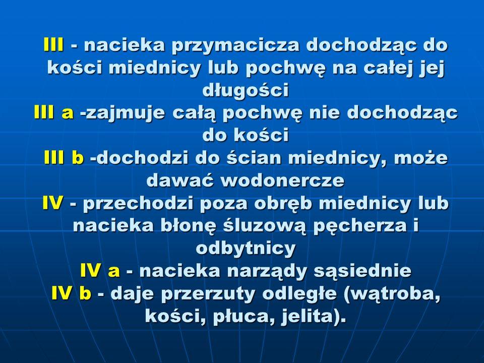 III - nacieka przymacicza dochodząc do kości miednicy lub pochwę na całej jej długości III a -zajmuje całą pochwę nie dochodząc do kości III b -dochodzi do ścian miednicy, może dawać wodonercze IV - przechodzi poza obręb miednicy lub nacieka błonę śluzową pęcherza i odbytnicy IV a - nacieka narządy sąsiednie IV b - daje przerzuty odległe (wątroba, kości, płuca, jelita).
