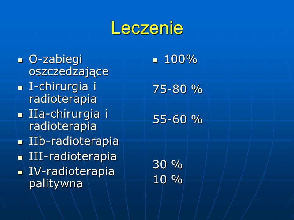 Leczenie O-zabiegi oszczedzające I-chirurgia i radioterapia