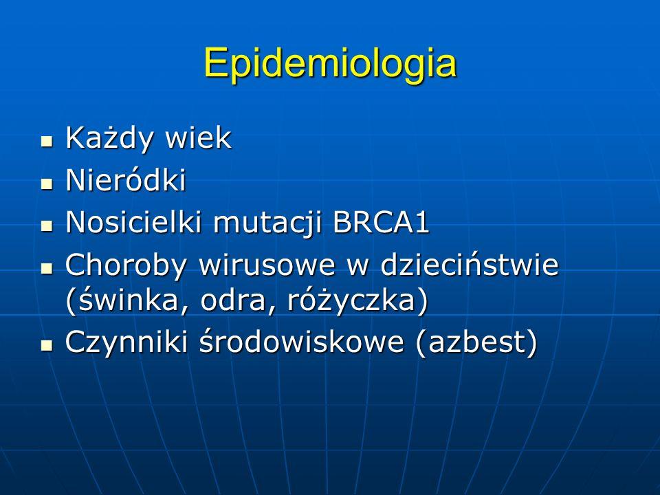 Epidemiologia Każdy wiek Nieródki Nosicielki mutacji BRCA1