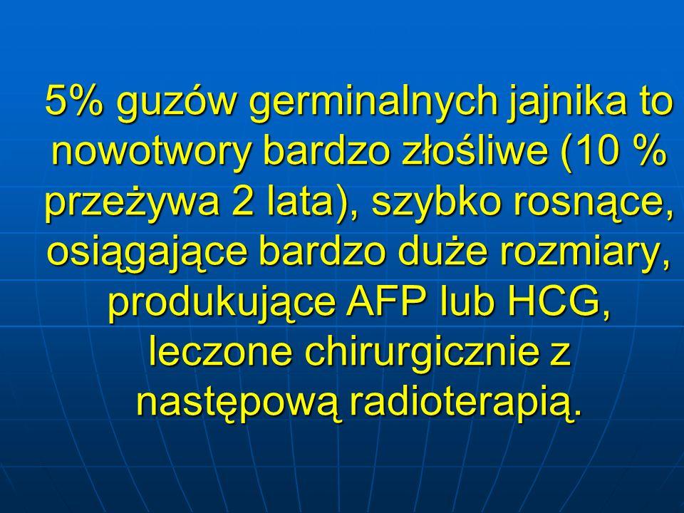 5% guzów germinalnych jajnika to nowotwory bardzo złośliwe (10 % przeżywa 2 lata), szybko rosnące, osiągające bardzo duże rozmiary, produkujące AFP lub HCG, leczone chirurgicznie z następową radioterapią.
