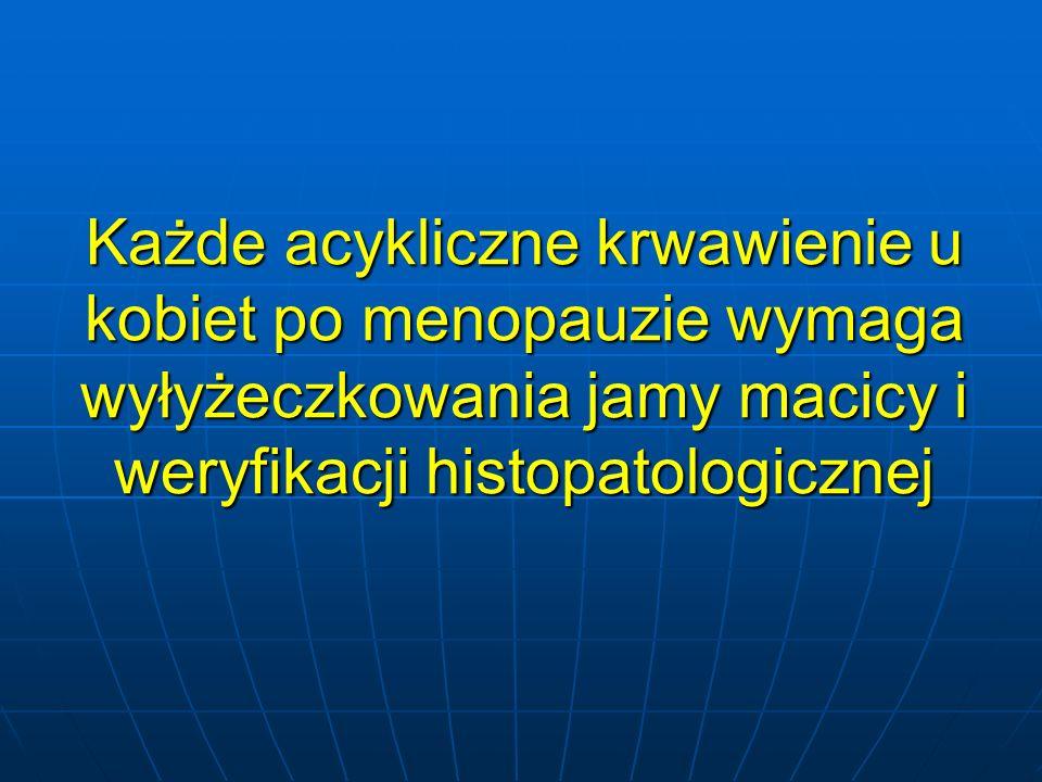 Każde acykliczne krwawienie u kobiet po menopauzie wymaga wyłyżeczkowania jamy macicy i weryfikacji histopatologicznej
