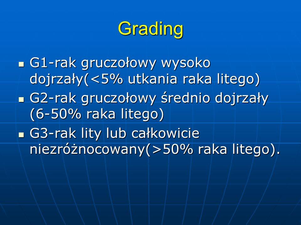 Grading G1-rak gruczołowy wysoko dojrzały(<5% utkania raka litego)