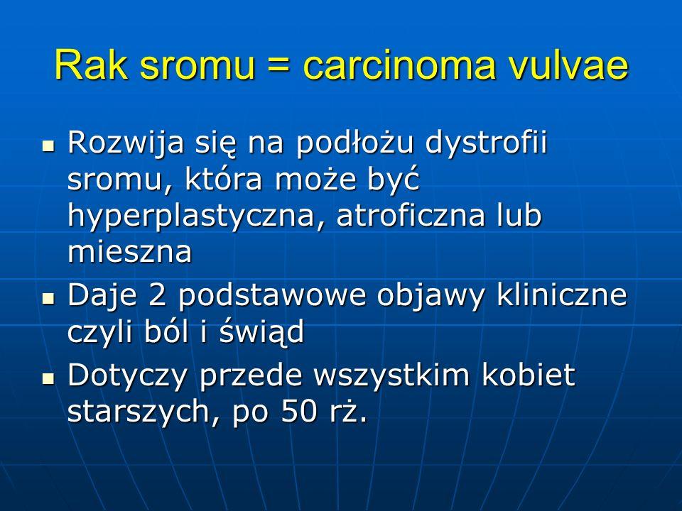 Rak sromu = carcinoma vulvae