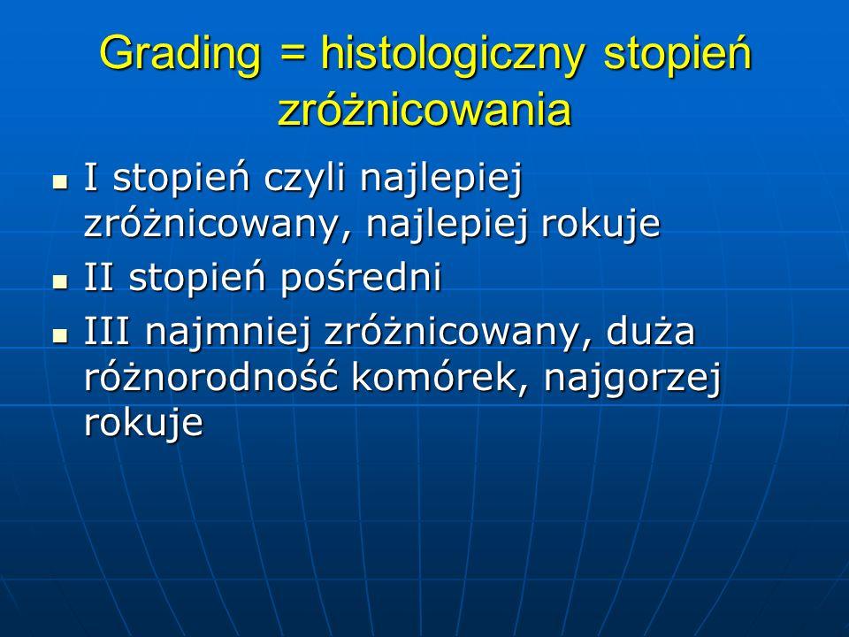 Grading = histologiczny stopień zróżnicowania