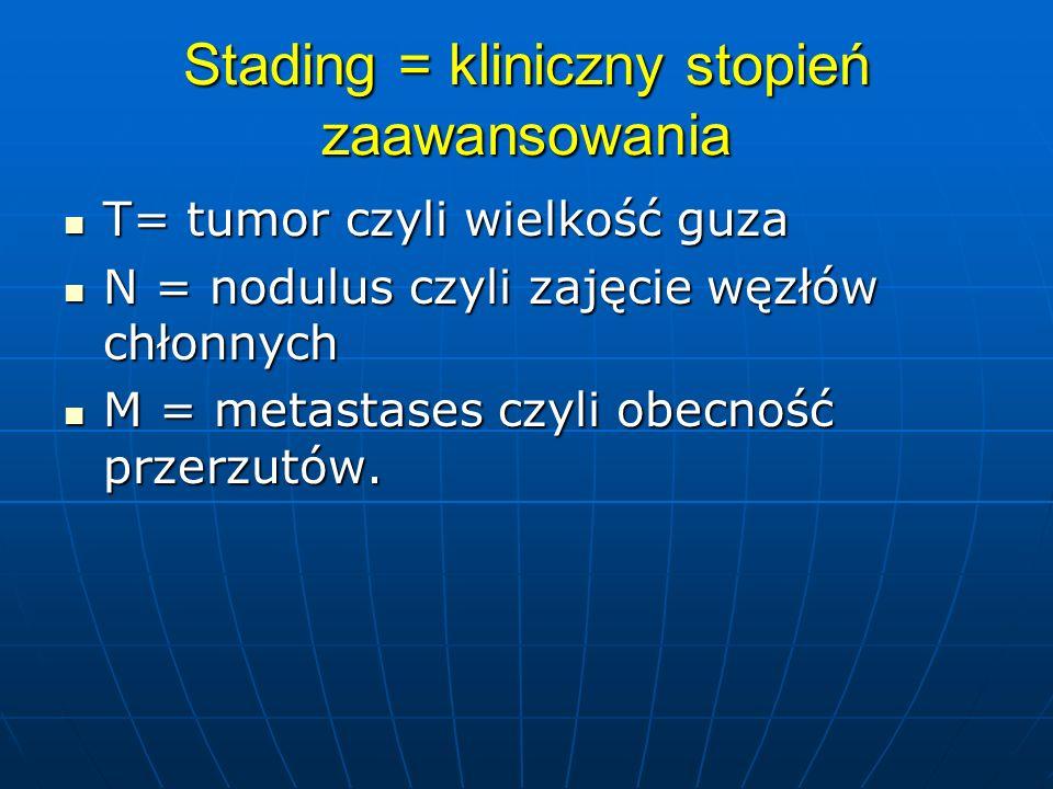 Stading = kliniczny stopień zaawansowania