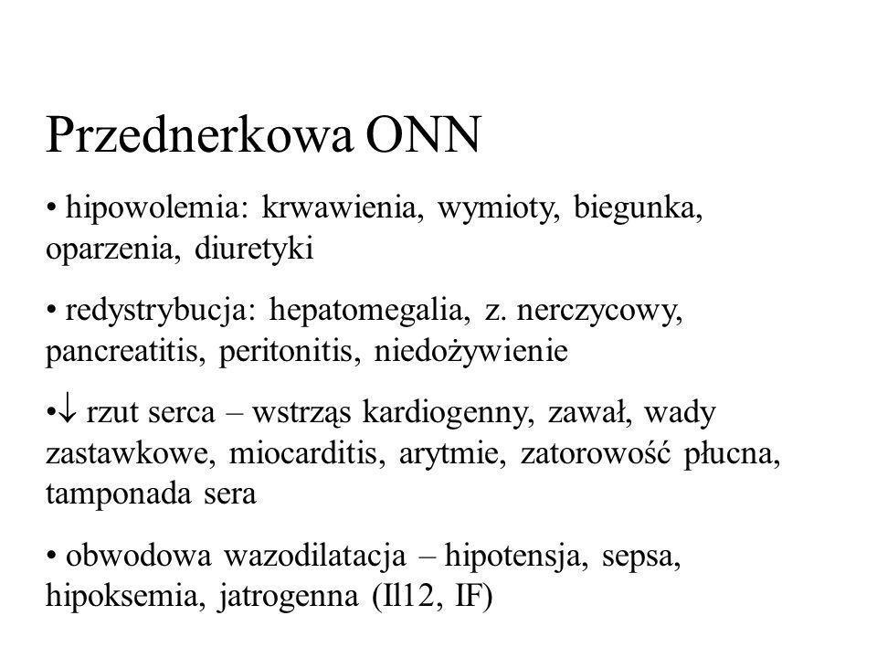 Przednerkowa ONN hipowolemia: krwawienia, wymioty, biegunka, oparzenia, diuretyki.