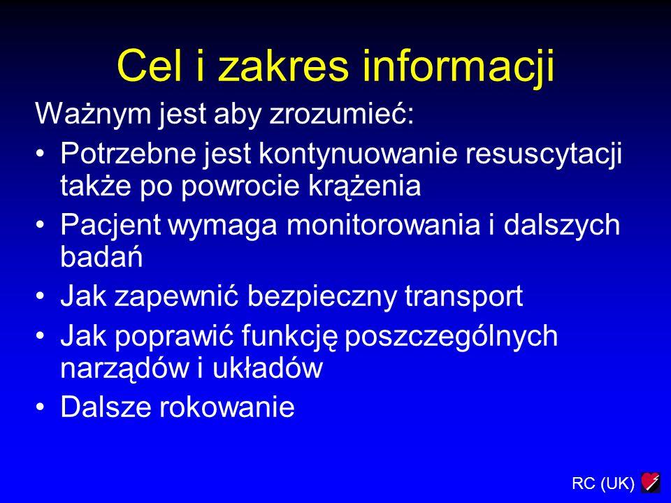 Cel i zakres informacji