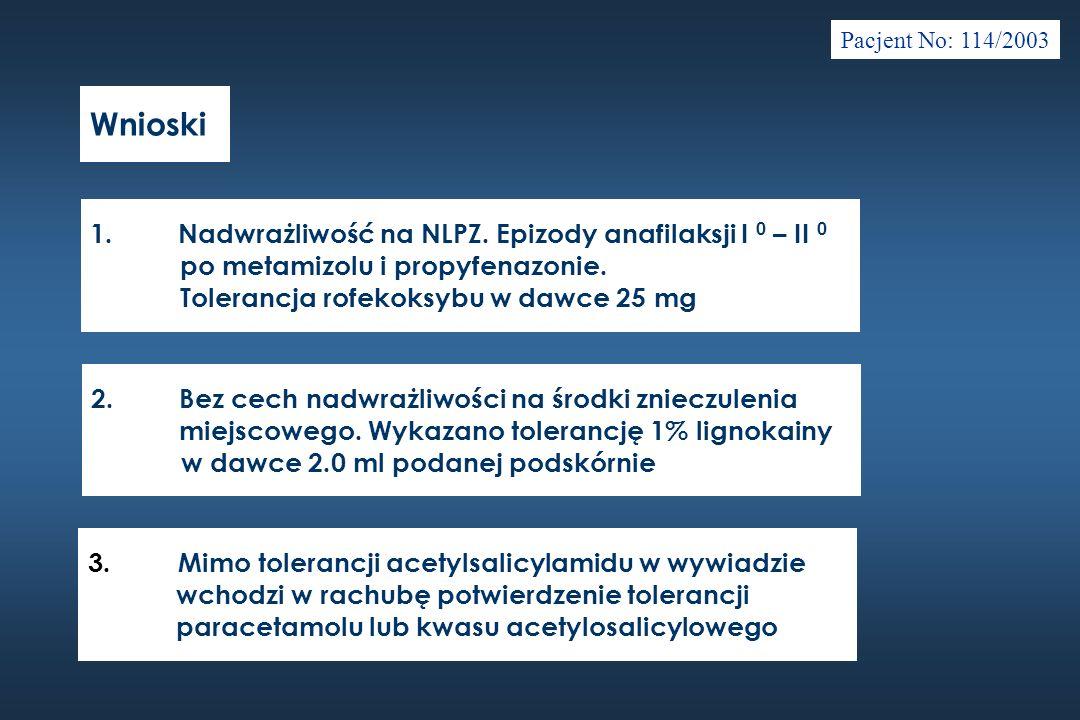 Wnioski Nadwrażliwość na NLPZ. Epizody anafilaksji I 0 – II 0