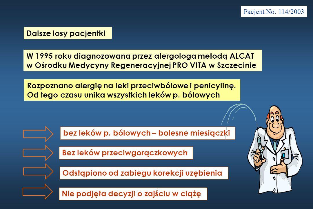 W 1995 roku diagnozowana przez alergologa metodą ALCAT