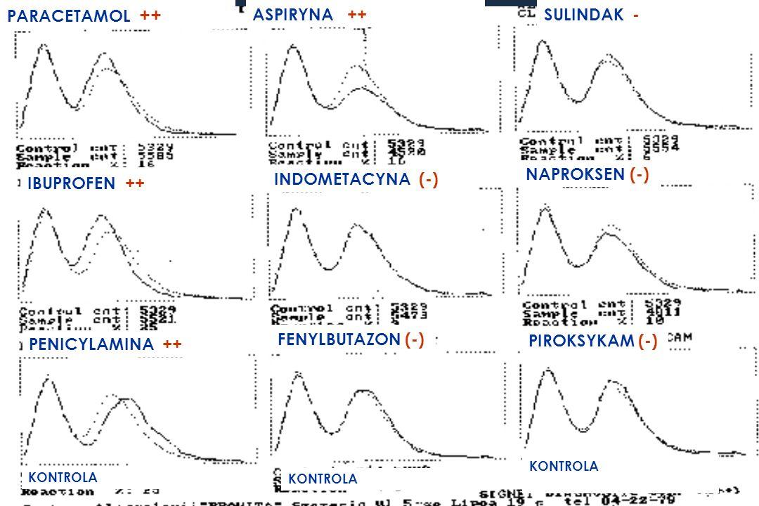 PARACETAMOL ++ ASPIRYNA ++ SULINDAK - NAPROKSEN (-) IBUPROFEN ++