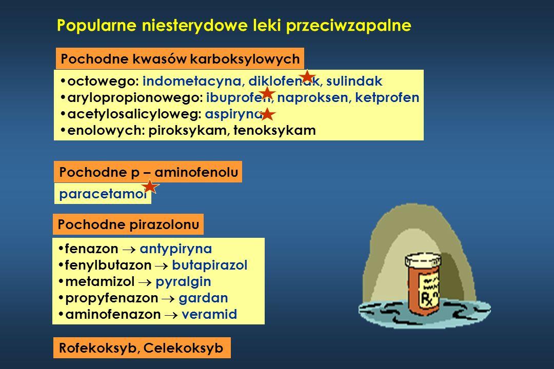 Popularne niesterydowe leki przeciwzapalne