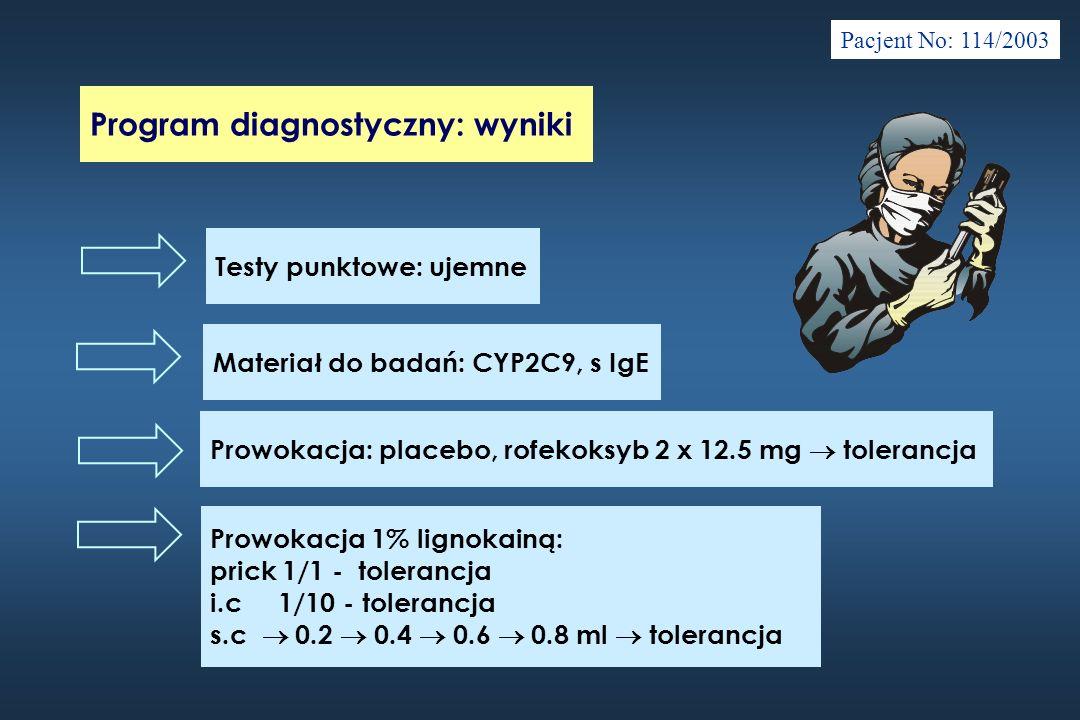 Program diagnostyczny: wyniki