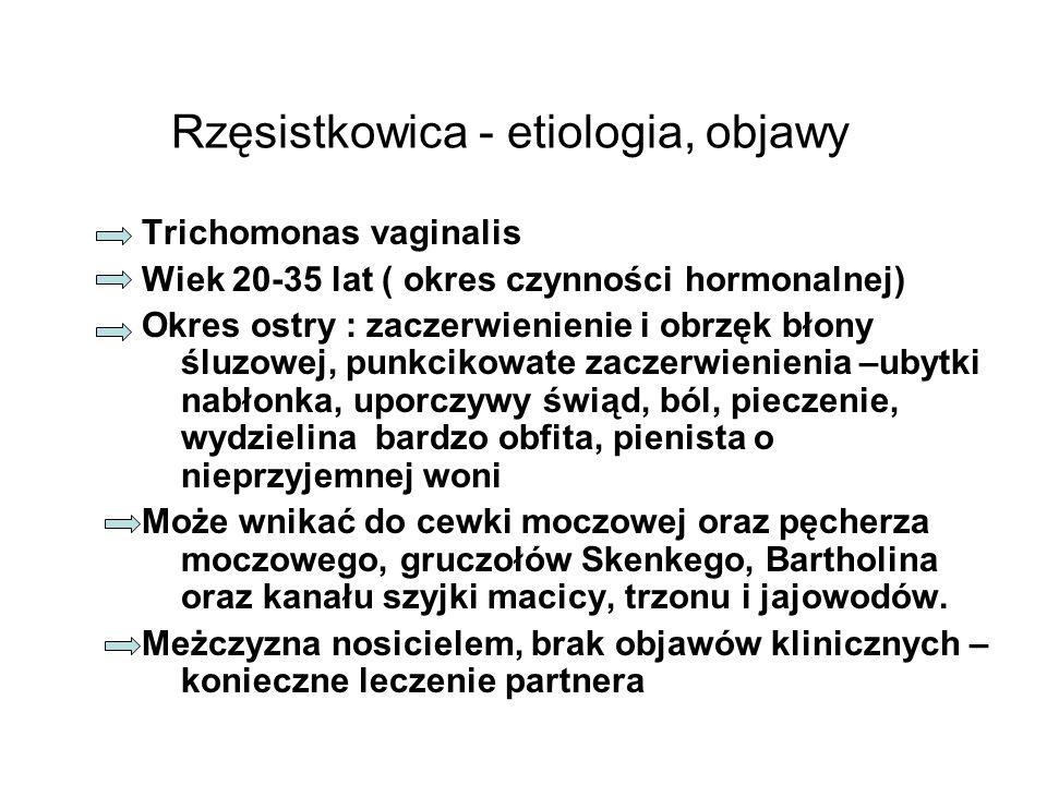 Rzęsistkowica - etiologia, objawy