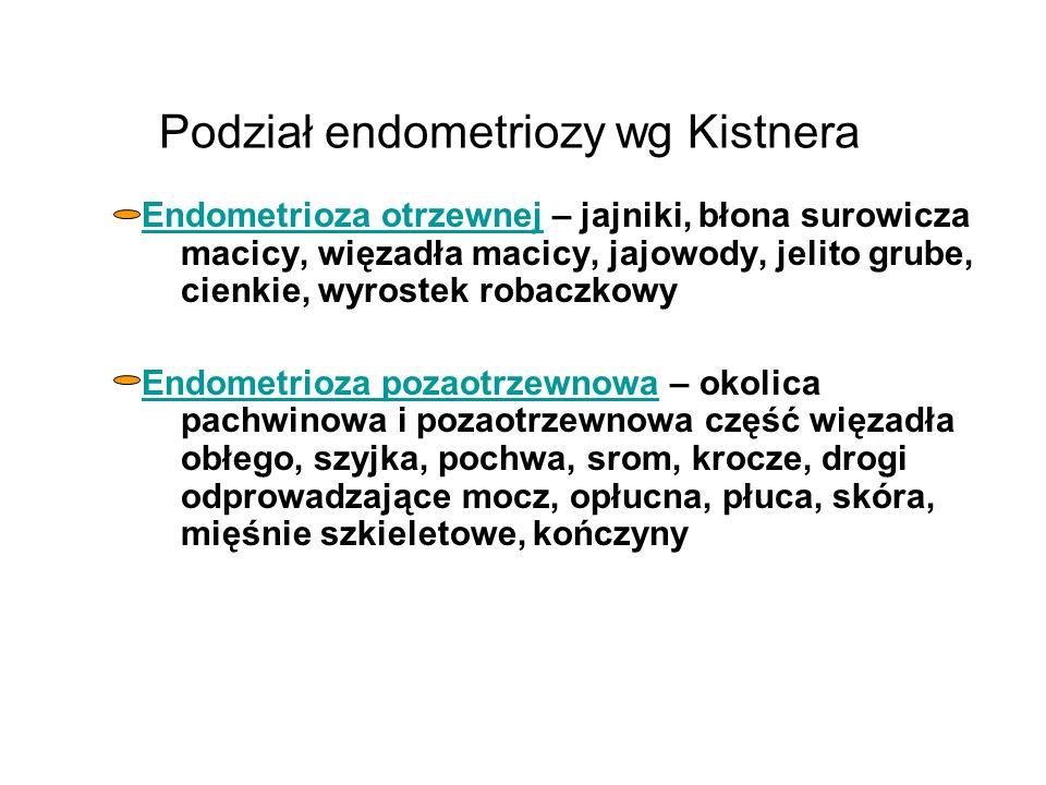 Podział endometriozy wg Kistnera