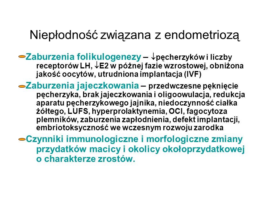 Niepłodność związana z endometriozą