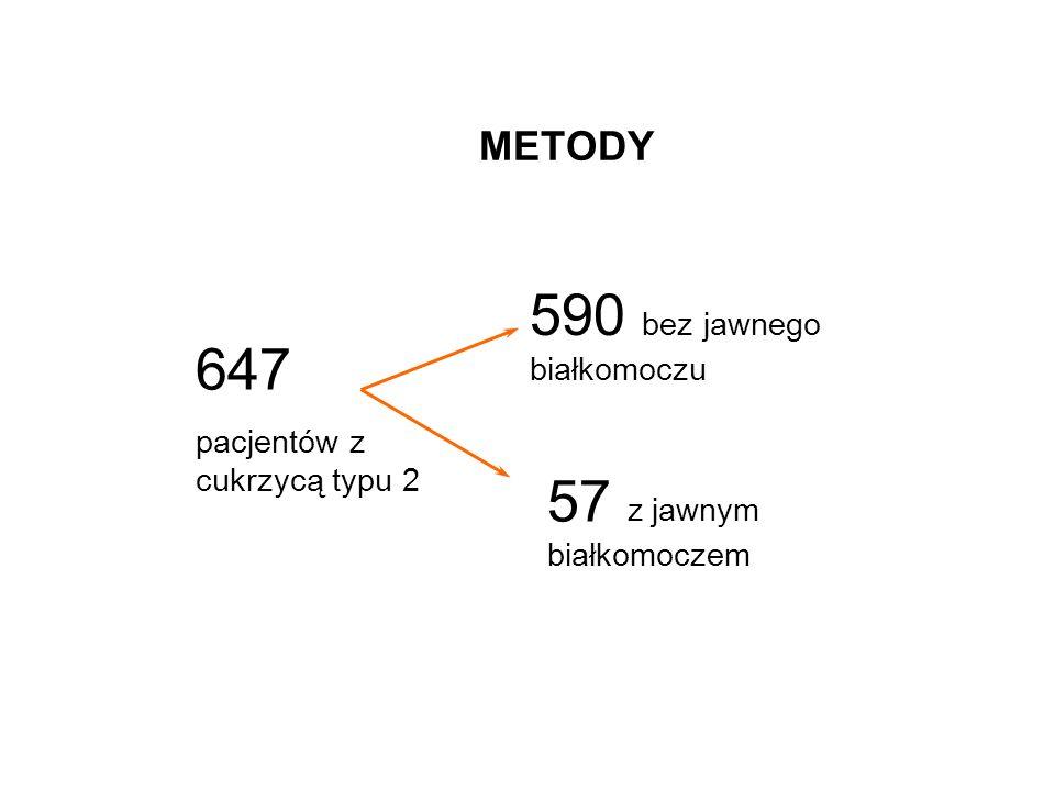 590 bez jawnego białkomoczu