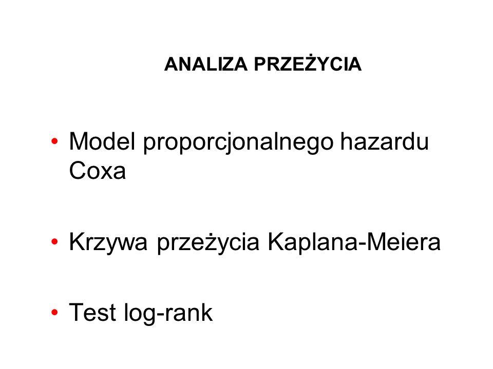 Model proporcjonalnego hazardu Coxa