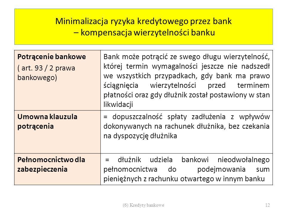 Minimalizacja ryzyka kredytowego przez bank – kompensacja wierzytelności banku