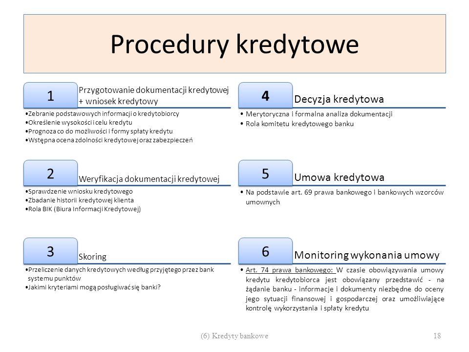Procedury kredytowe 1 2 3 4 5 6 Decyzja kredytowa Umowa kredytowa