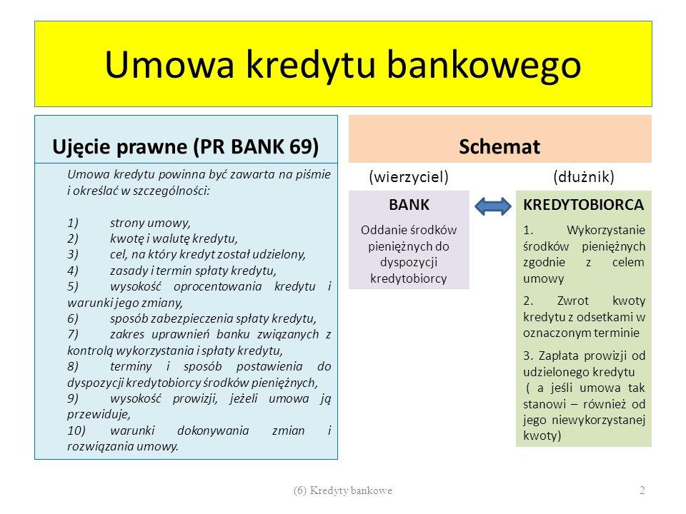 Umowa kredytu bankowego
