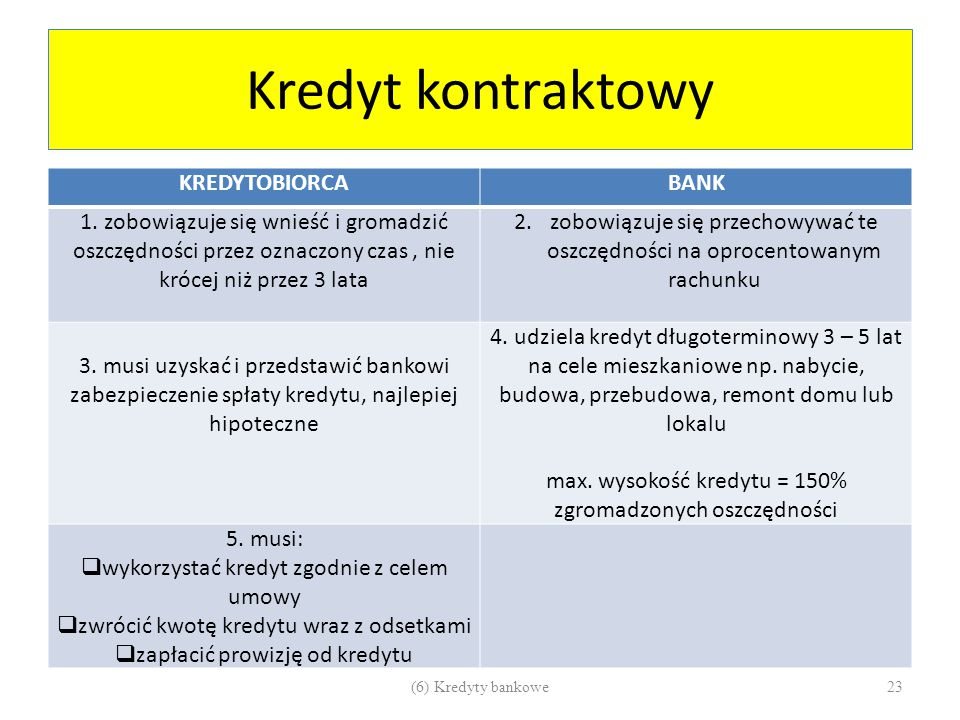Kredyt kontraktowy KREDYTOBIORCA BANK