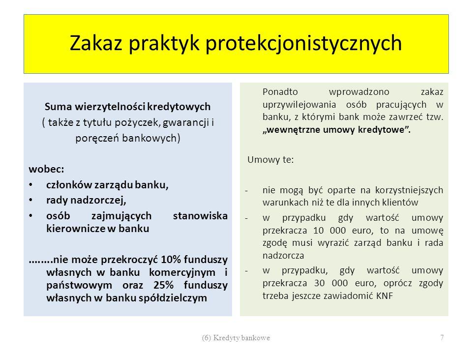 Zakaz praktyk protekcjonistycznych