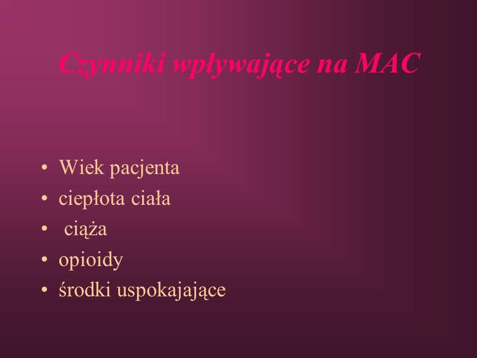Czynniki wpływające na MAC