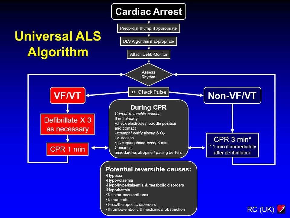 Universal ALS Algorithm