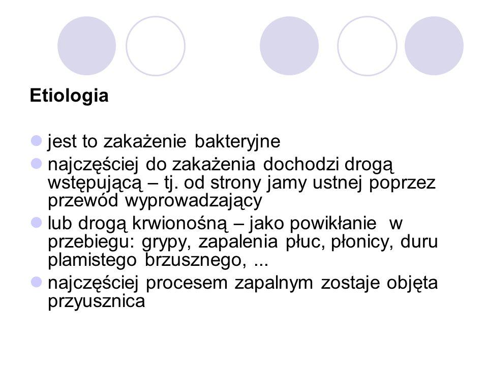 Etiologia jest to zakażenie bakteryjne.