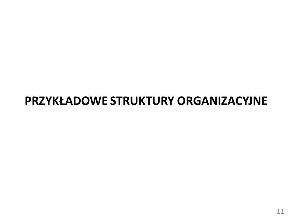 PRZYKŁADOWE STRUKTURY ORGANIZACYJNE