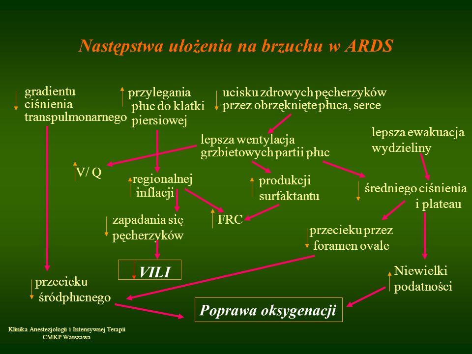Następstwa ułożenia na brzuchu w ARDS