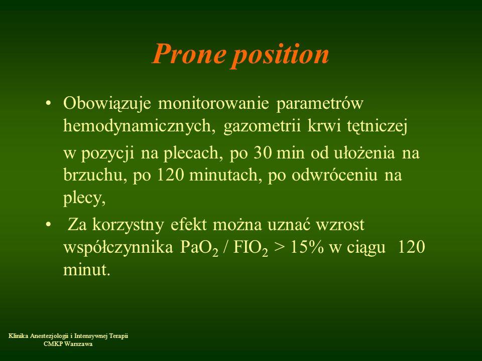 Prone positionObowiązuje monitorowanie parametrów hemodynamicznych, gazometrii krwi tętniczej.