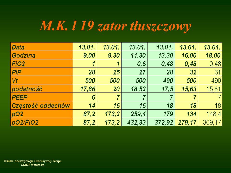 M.K. l 19 zator tłuszczowy